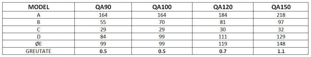Tabel dimensiuni QA
