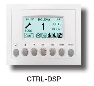 QR180ABP telecomanda