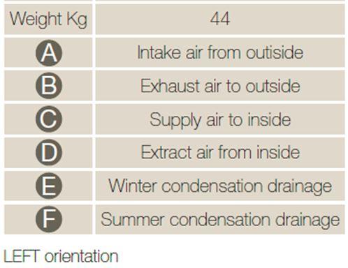 tabel dimensiuni qr550a